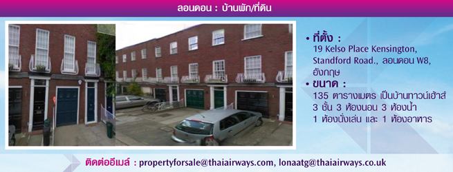 PropertyForSale-London