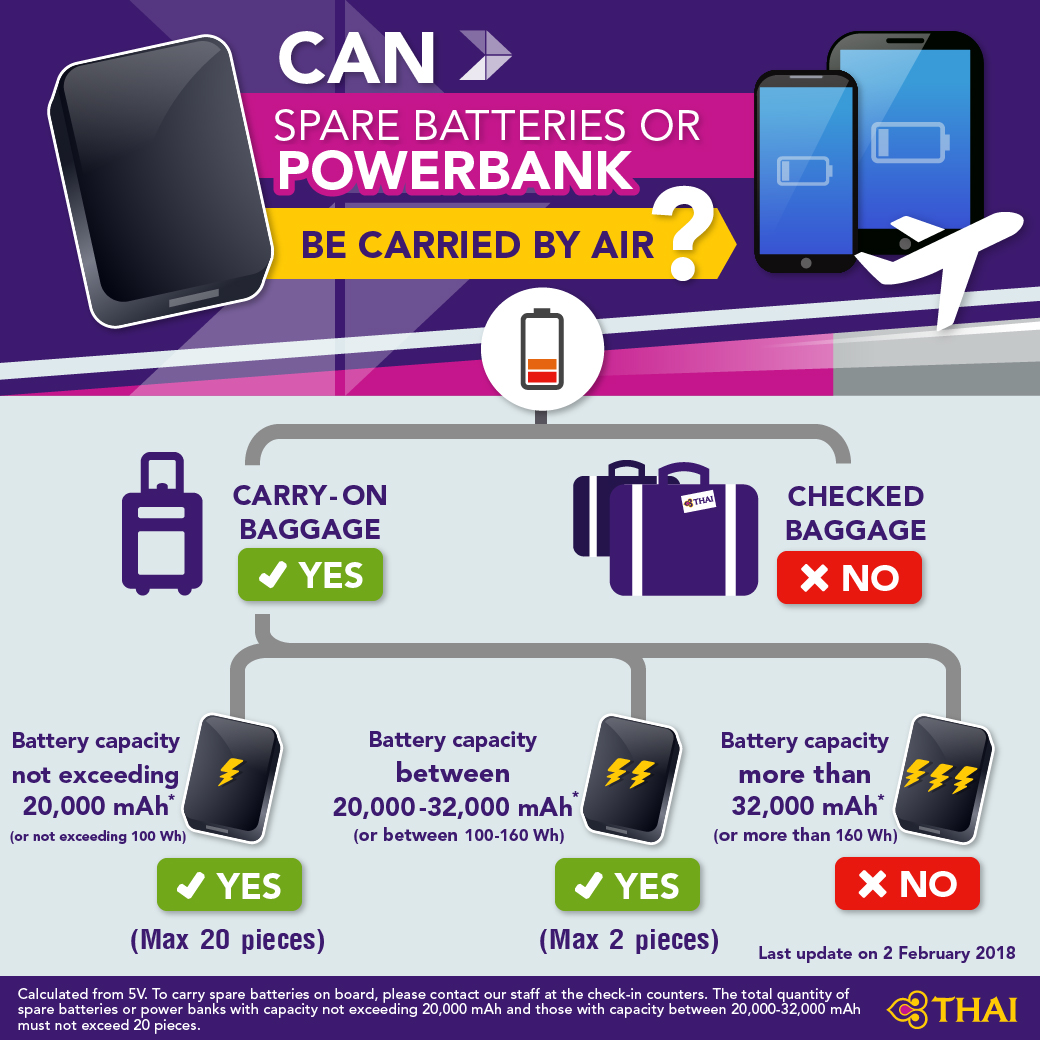 Don't check your power bank into your luggage - Blogger at ...