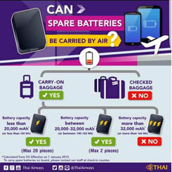 THAI's policy to allow spare batteries in carry-on baggage