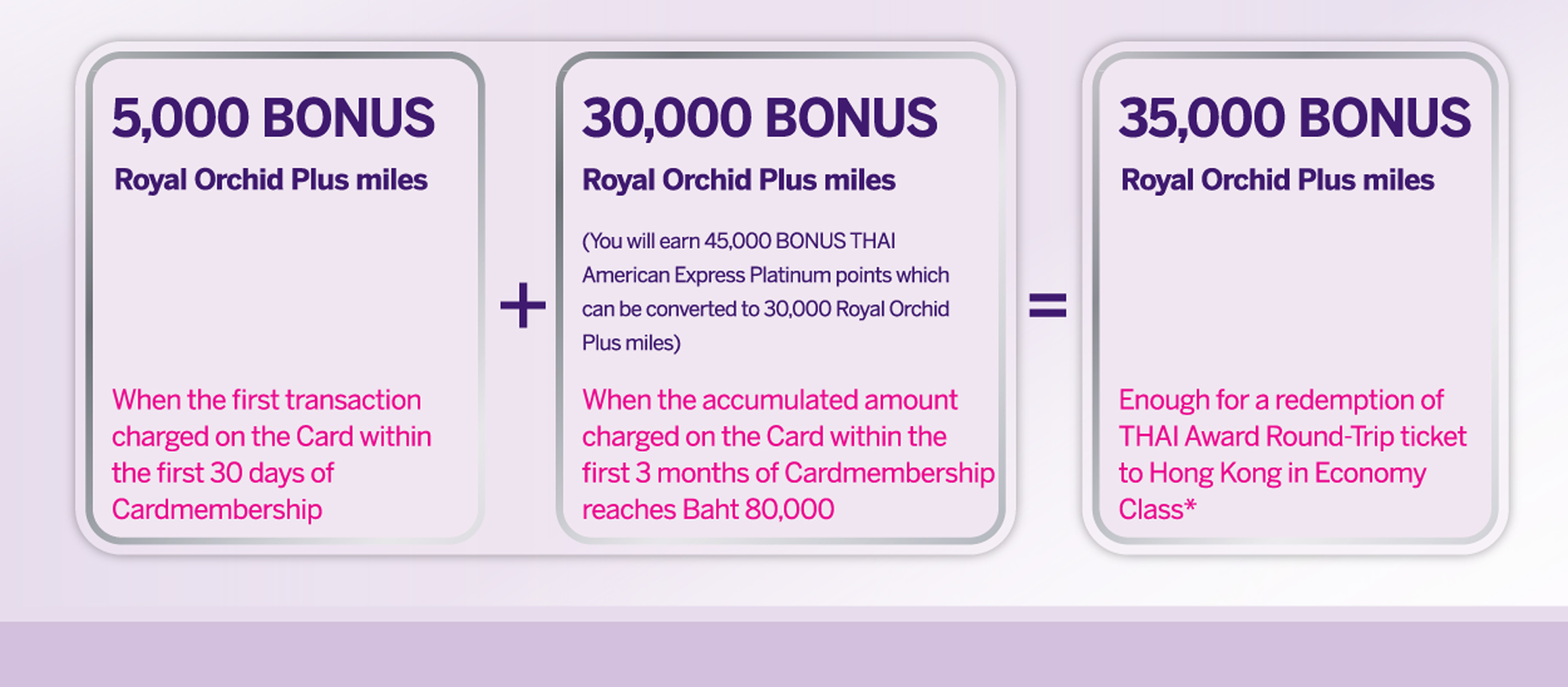 Promotion Apply For Thai American Express Platinum