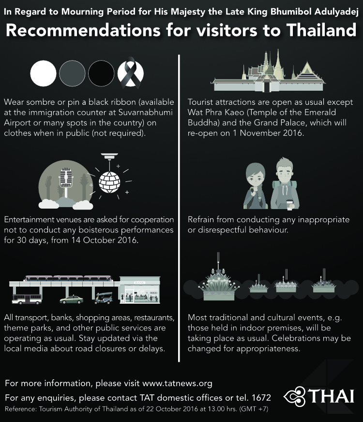 Visitors to Thailand Recommendations